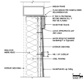 Construction cad details hardieplank window sill download dwg pdf shx ctb hardieplank steel frame thecheapjerseys Images