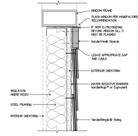 Construction cad details hardieshingle window sill download dwg pdf shx ctb hardieshingle steel frame altavistaventures Choice Image